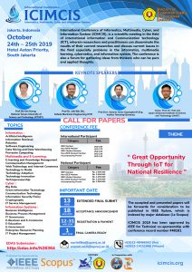 Flyer ICIMCIS 2019
